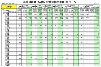 f:id:tamaokiyutaka:20190311001109j:plain