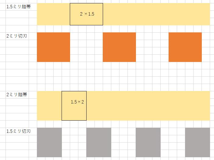 f:id:tamaokiyutaka:20200528104223j:plain