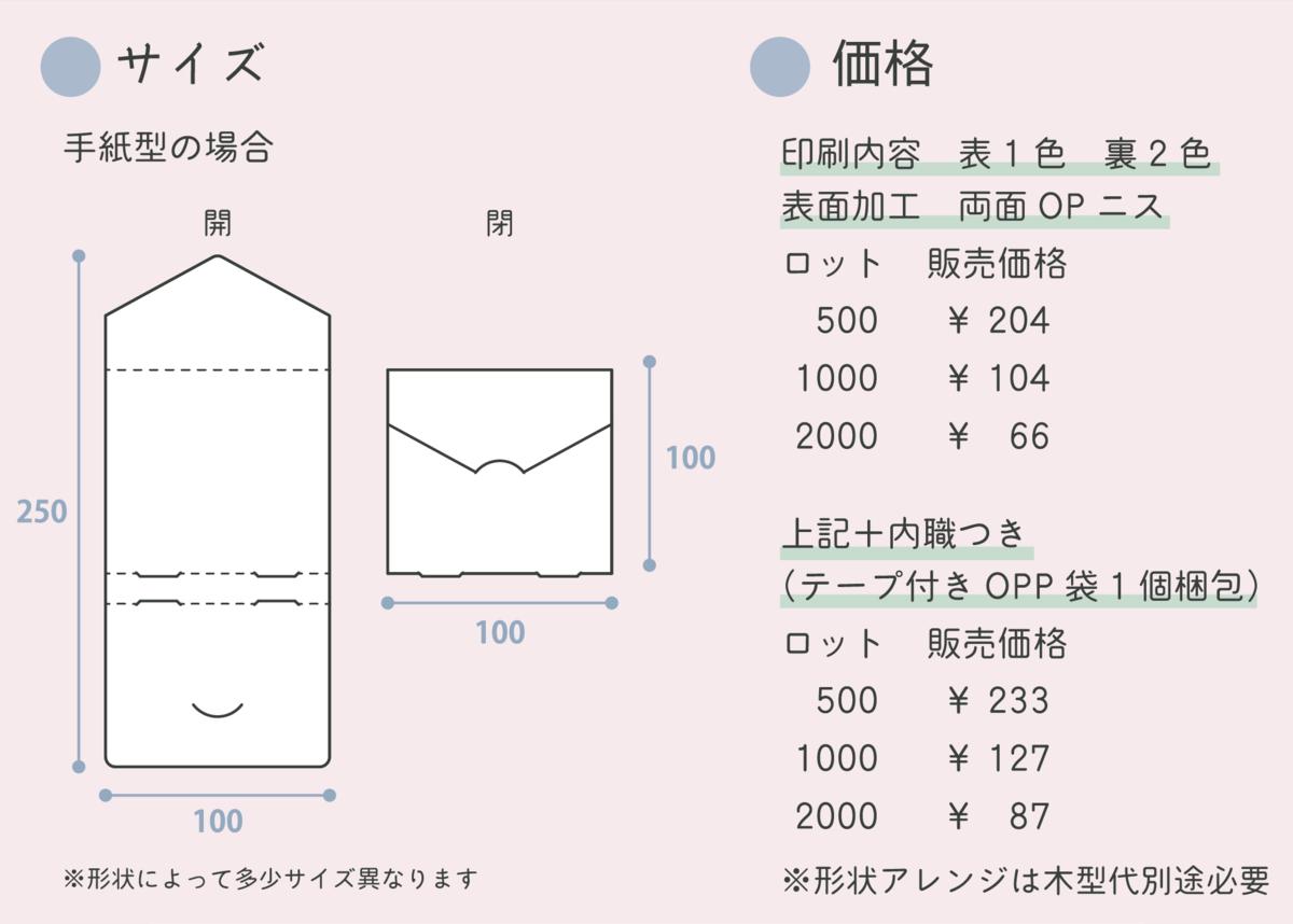 f:id:tamapack_design:20210630142320p:plain