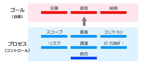 f:id:tamata78:20201030140231p:plain