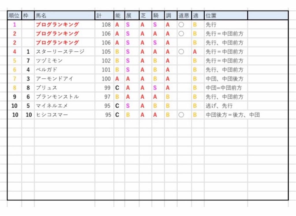 f:id:tamatama510:20180108005001j:image