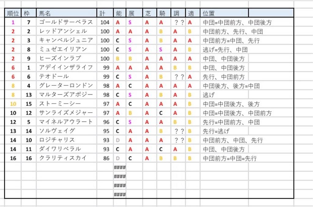 f:id:tamatama510:20180401164422j:image
