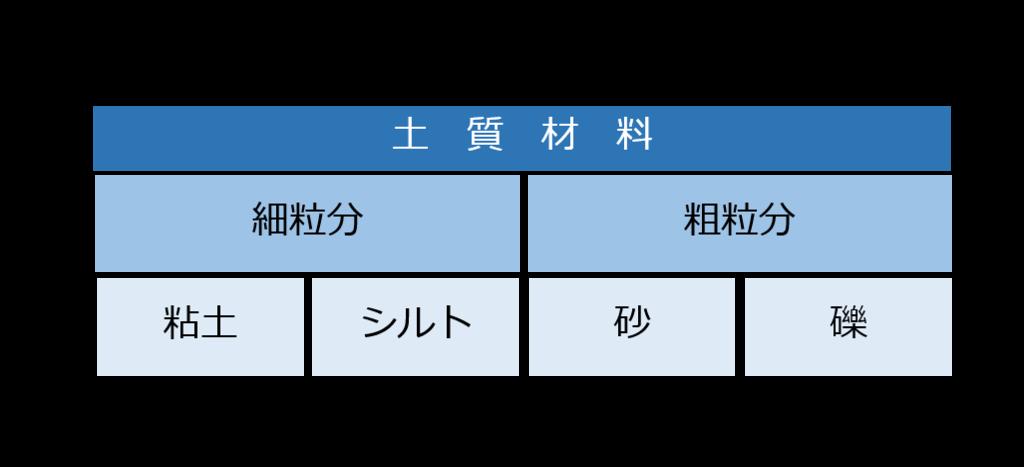 f:id:tamatamas:20170115224611p:plain