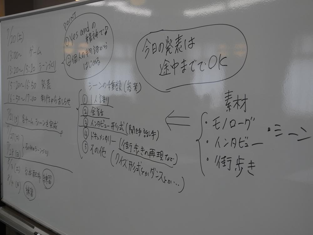 f:id:tamatamatama2017:20190725220046j:plain