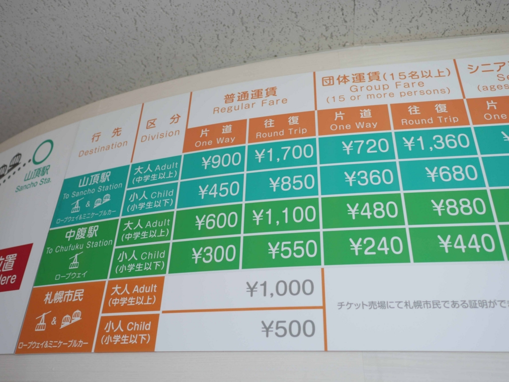 f:id:tamayoshi:20160907192302j:plain