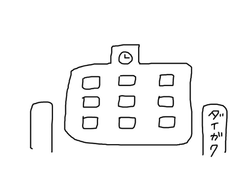 f:id:tamayuki1007:20170622152826j:image