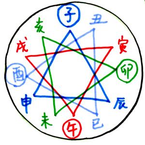 f:id:tamayura10:20110922000638j:image