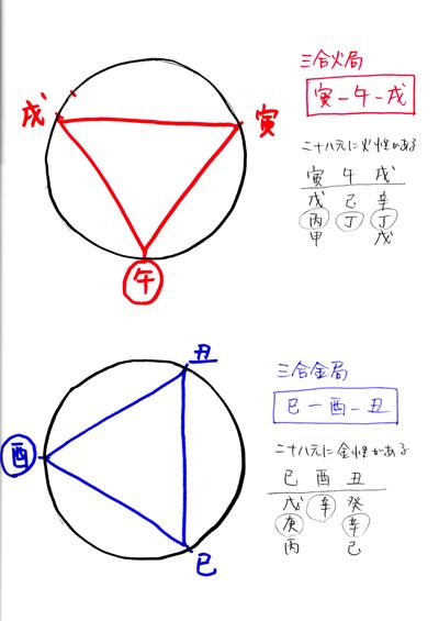 f:id:tamayura10:20111114190826j:image:w250