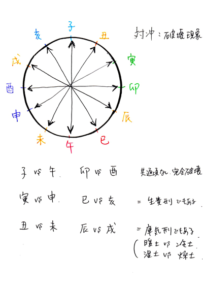 f:id:tamayura10:20111114193741j:image:w300