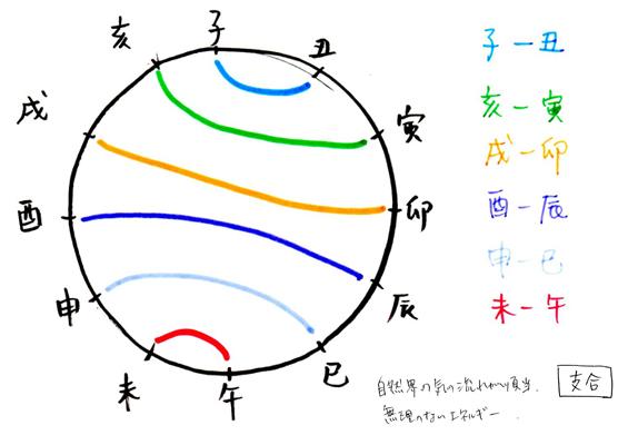 f:id:tamayura10:20111114200220j:image:w360