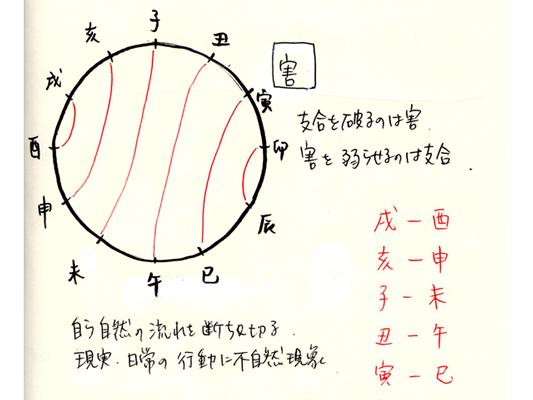 f:id:tamayura10:20111114200222j:image:w360
