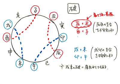 f:id:tamayura10:20111120195724j:image:w360