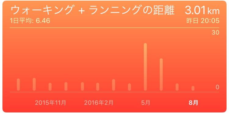 f:id:tamayuri0123:20160830001058j:plain