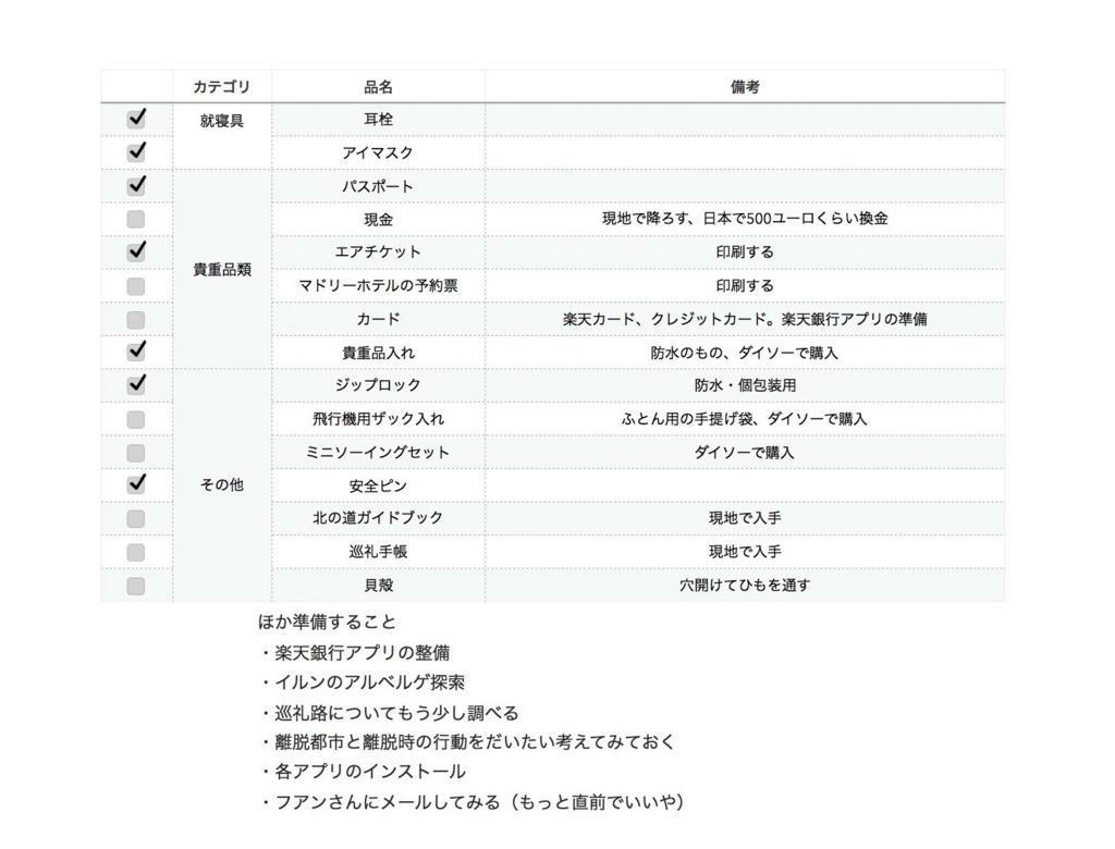 f:id:tamayuri0123:20170509000157j:plain