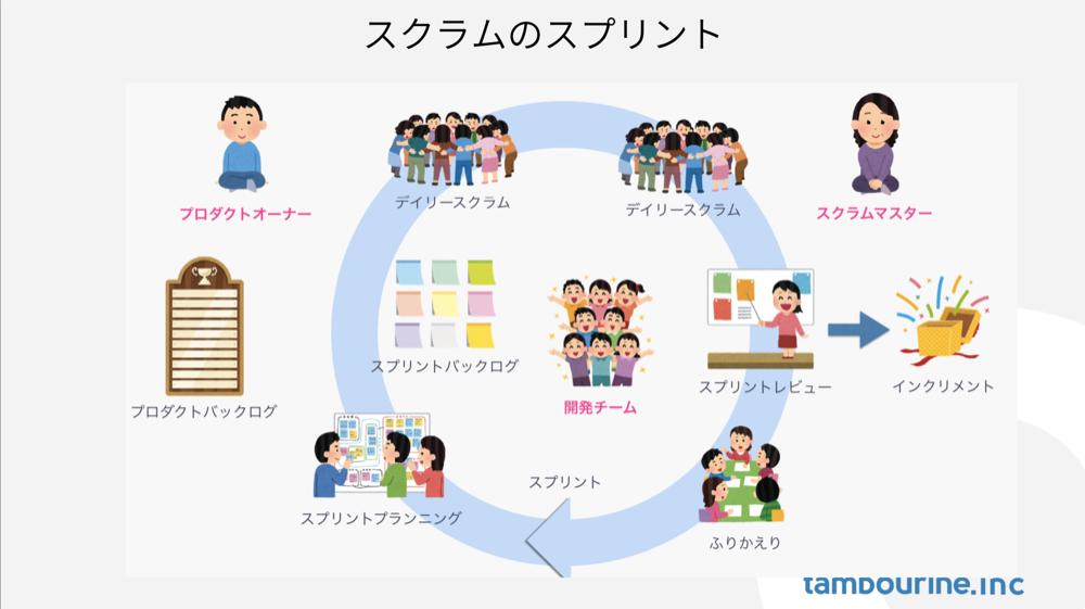 f:id:tamb-kano:20191130121333p:plain