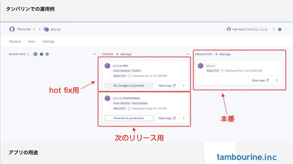 f:id:tamb-kano:20191130121502p:plain