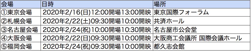 f:id:tamerun:20200103032827p:plain