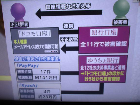 お金の守り方・電子決済サービスの不正利用