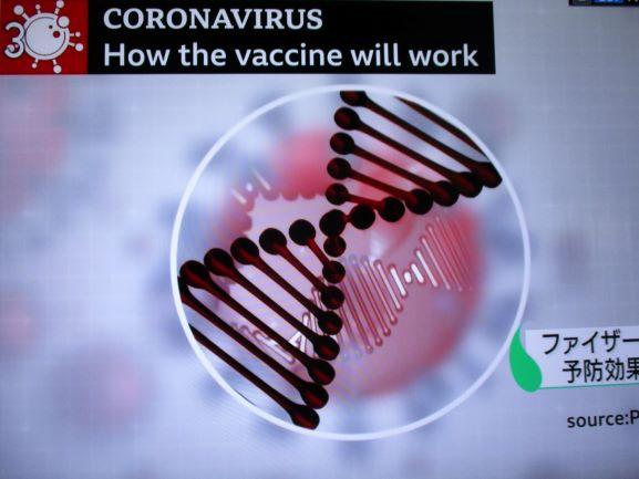 新型コロナウィルスワクチン