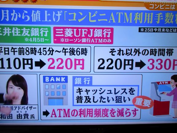 ATM手数料・値上げ
