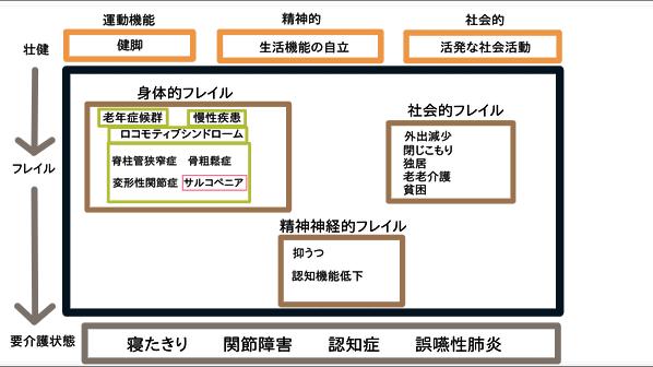 f:id:tami0525:20180609210345p:plain