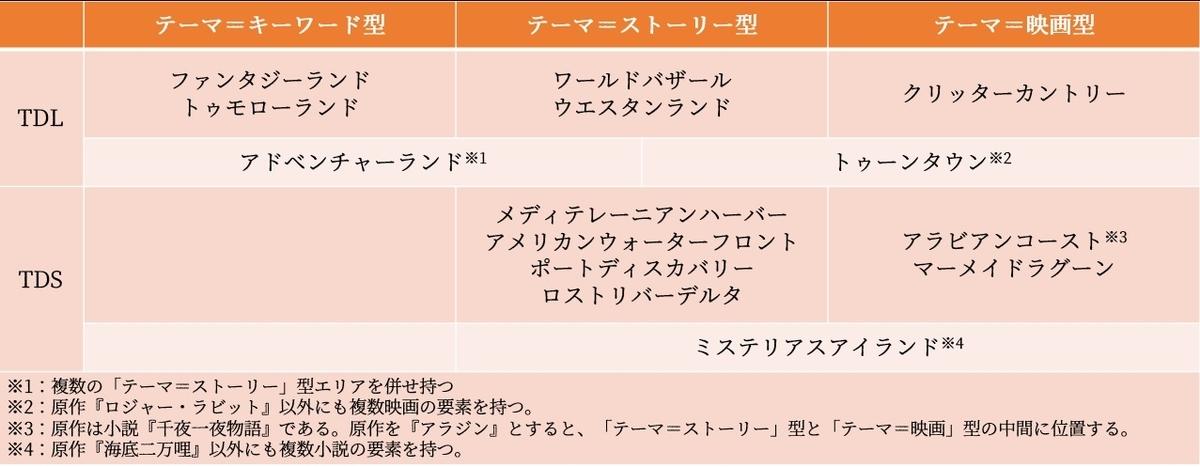 f:id:tamifuru-d777:20200516180752j:plain