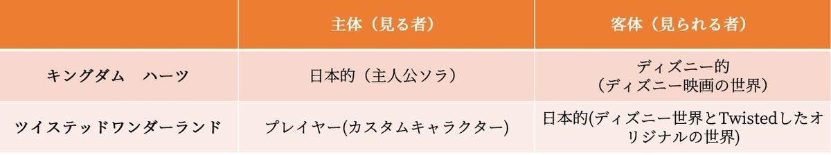 f:id:tamifuru-d777:20200517133234j:plain