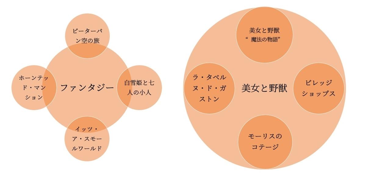 f:id:tamifuru-d777:20200517151828j:plain