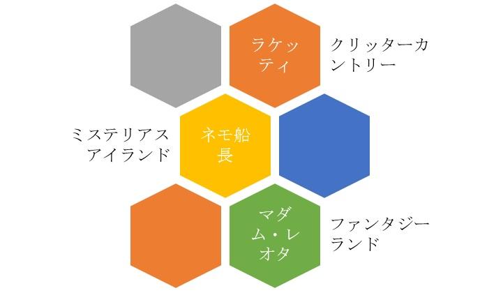 f:id:tamifuru-d777:20200520220241j:plain