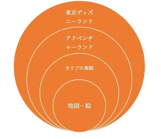 f:id:tamifuru-d777:20200520220614j:plain