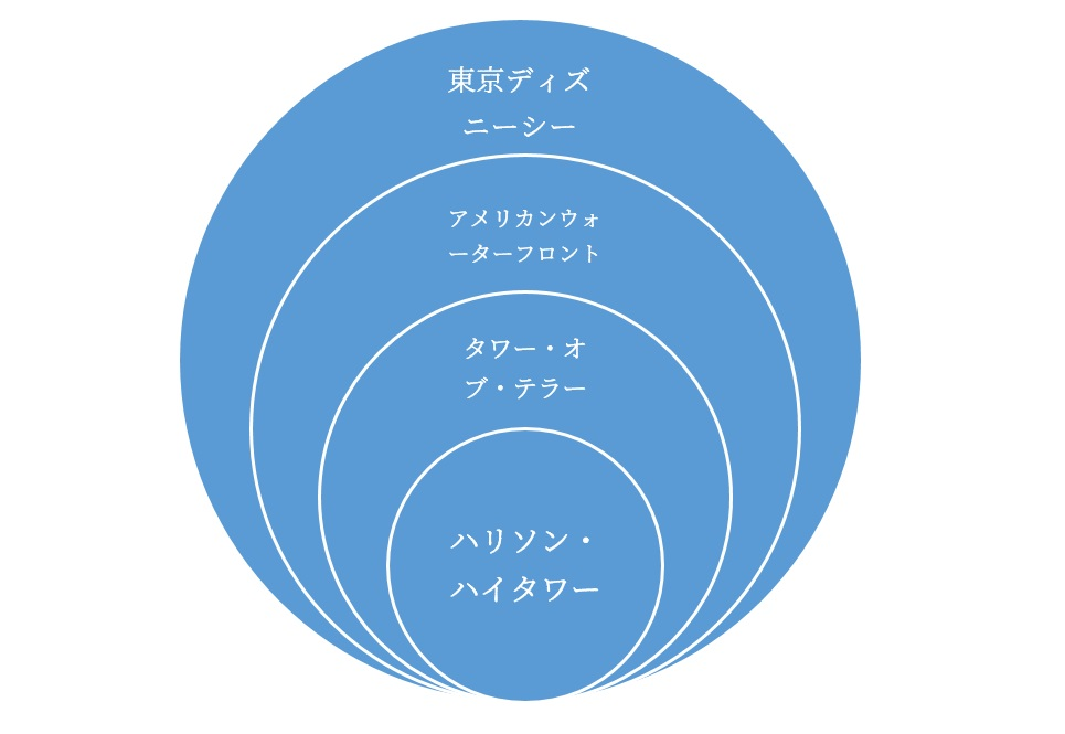 f:id:tamifuru-d777:20200520220618j:plain