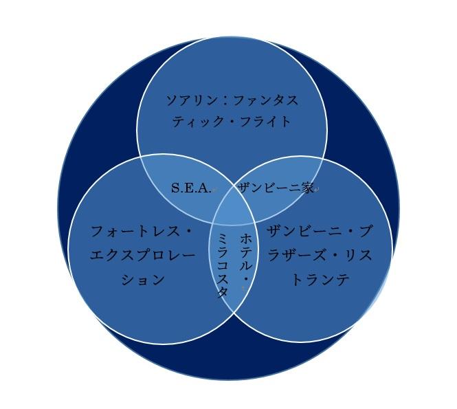 f:id:tamifuru-d777:20200520222533j:plain
