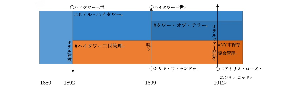 f:id:tamifuru-d777:20200521120538j:plain