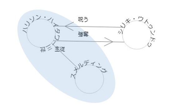 f:id:tamifuru-d777:20200521121038j:plain