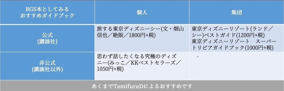 f:id:tamifuru-d777:20200521131909j:plain