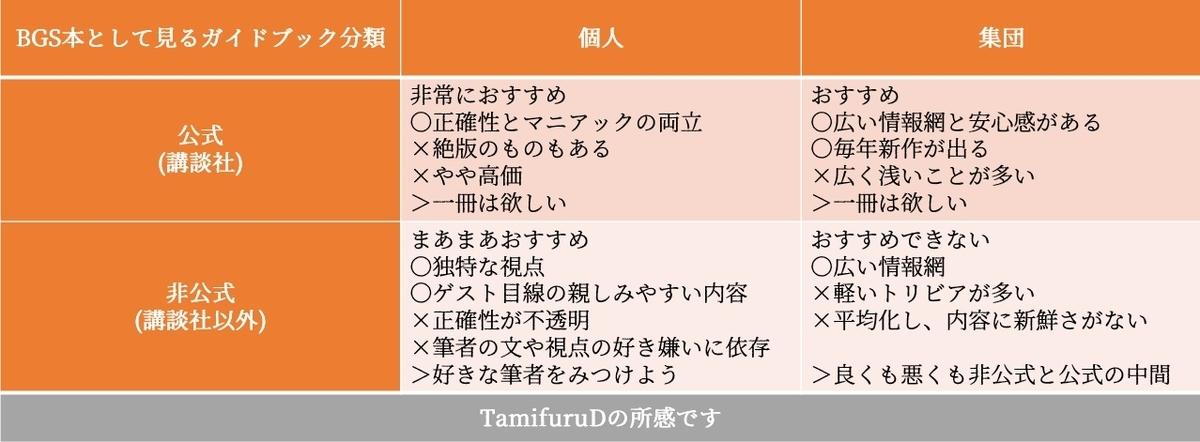 f:id:tamifuru-d777:20200521131913j:plain
