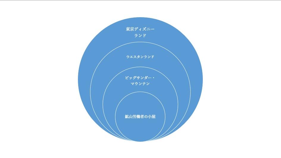 f:id:tamifuru-d777:20200630230501j:plain