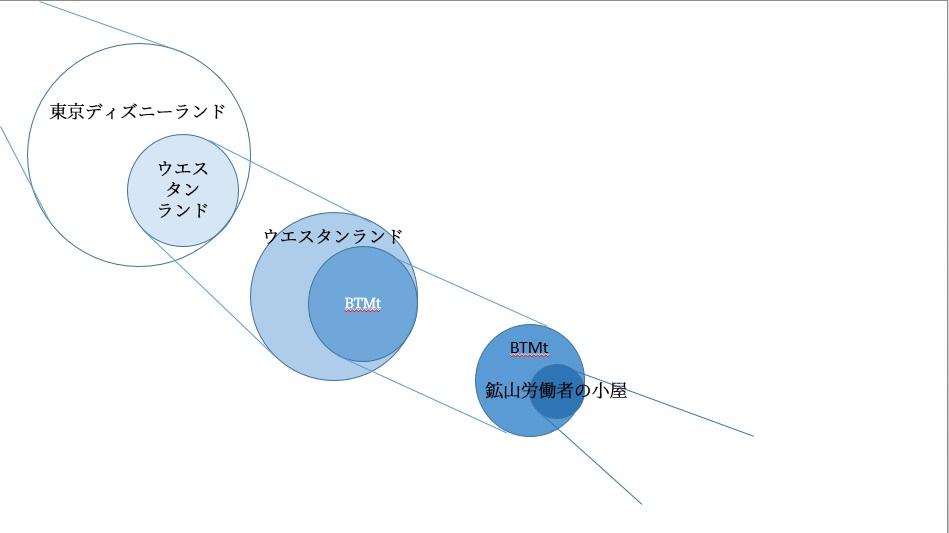 f:id:tamifuru-d777:20200630230522j:plain