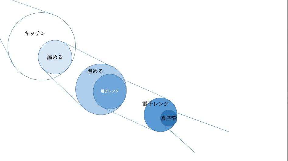 f:id:tamifuru-d777:20200701211315j:plain