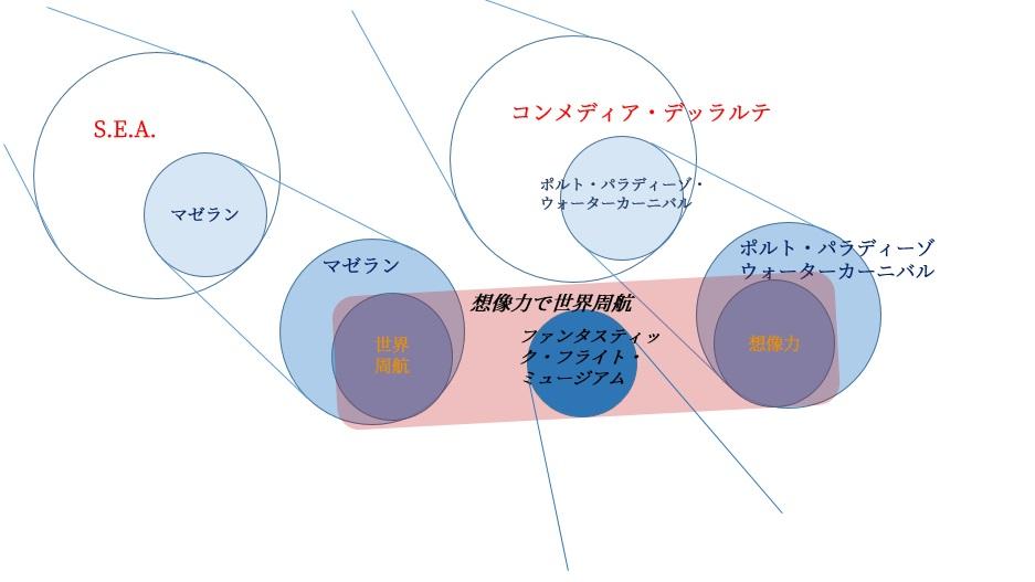 f:id:tamifuru-d777:20200711192400j:plain