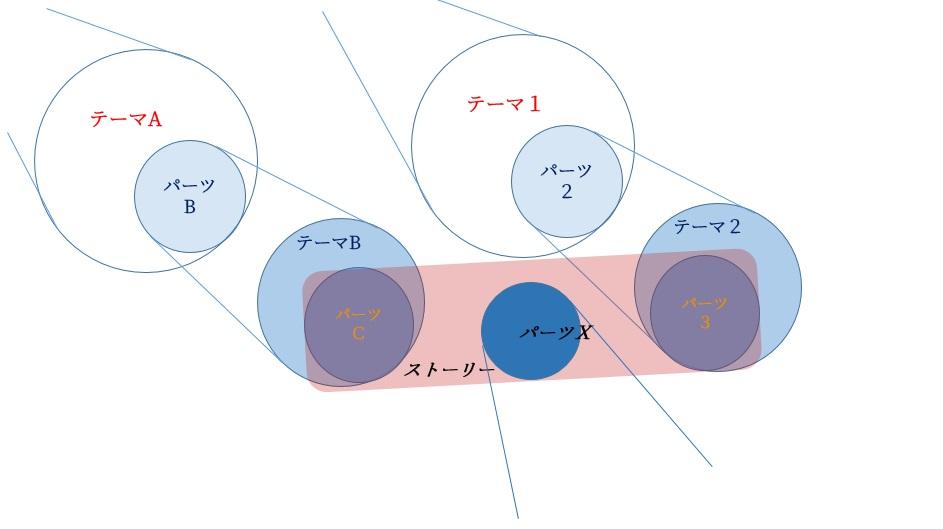 f:id:tamifuru-d777:20200711215412j:plain