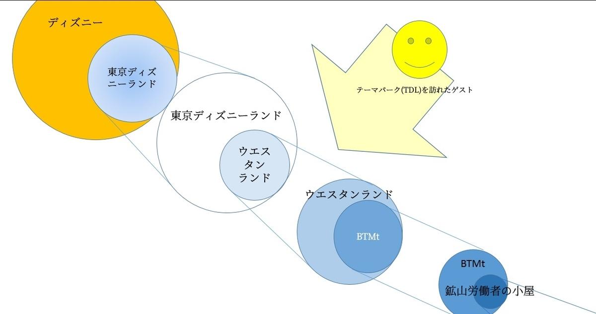 f:id:tamifuru-d777:20200711235250j:plain