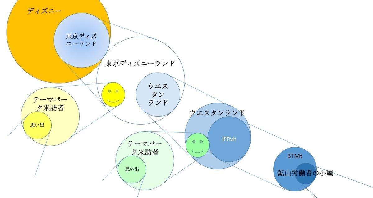 f:id:tamifuru-d777:20200712002608j:plain