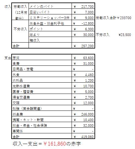 f:id:tamikiti67:20200208205440p:plain