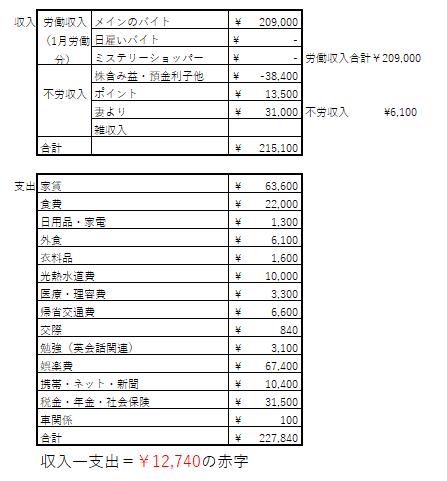 f:id:tamikiti67:20200305232124p:plain