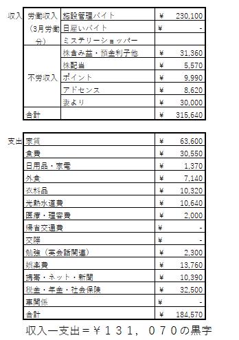 f:id:tamikiti67:20200430183741p:plain