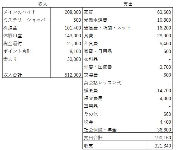 f:id:tamikiti67:20210301201639p:plain