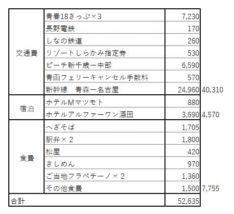 f:id:tamikiti67:20210731215720p:plain