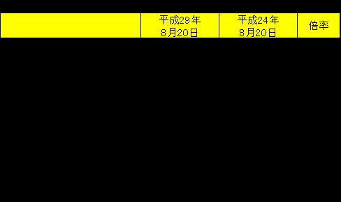 f:id:tamtam0824:20170828194329p:plain