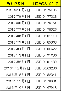 f:id:tamtam0824:20171015093058p:plain